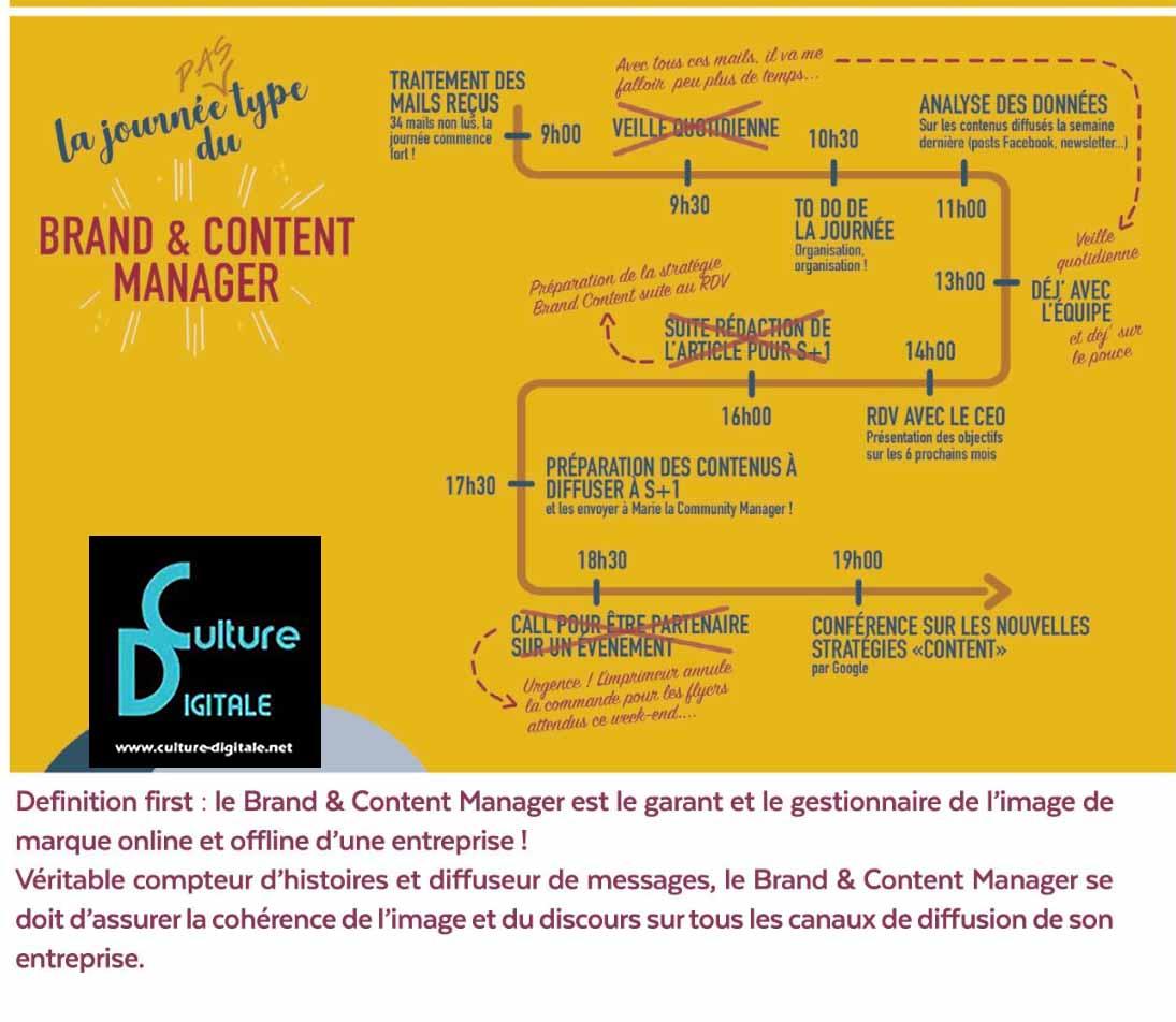 jean-vincent BANES Le Brand Content Manager Le Brand Content Manager agence culture digitale brand content manager